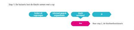 procedure_5Fschema_5Fhuistarts_5F1